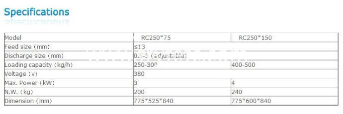 Roller Crusher-Automatic Laboratory Instrument-Coal Sample Preparation Equipment