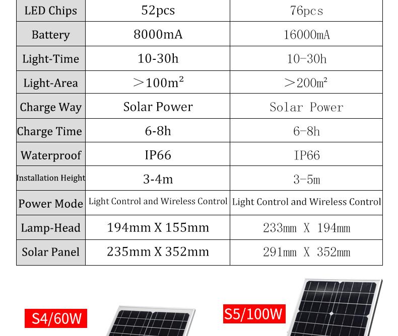 100w solar led floodlight solar led garden spotlight solar flood light outdoor IP66