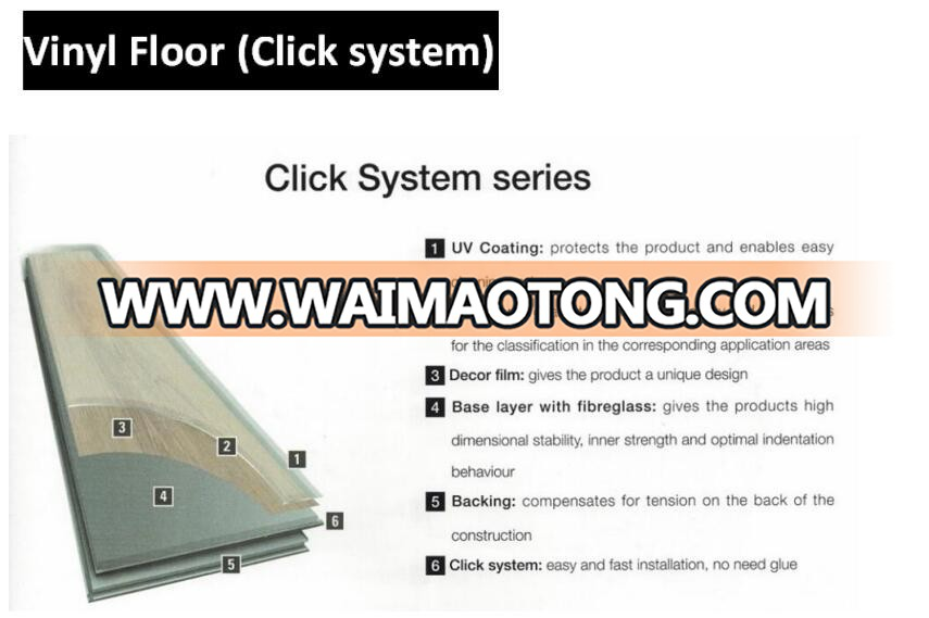 5mm Unilin Click System WPC Floorings