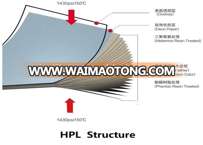 Compact locker Hpl/Toliet partition/interior HPL/bathroom HPL