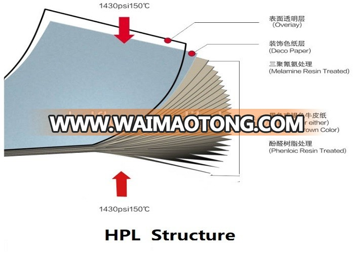 Exterior hpl with great price outside use/HPL/compact hpl